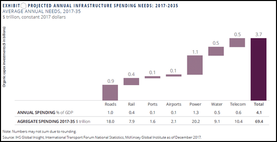 real assets investing, global listed infrastructure