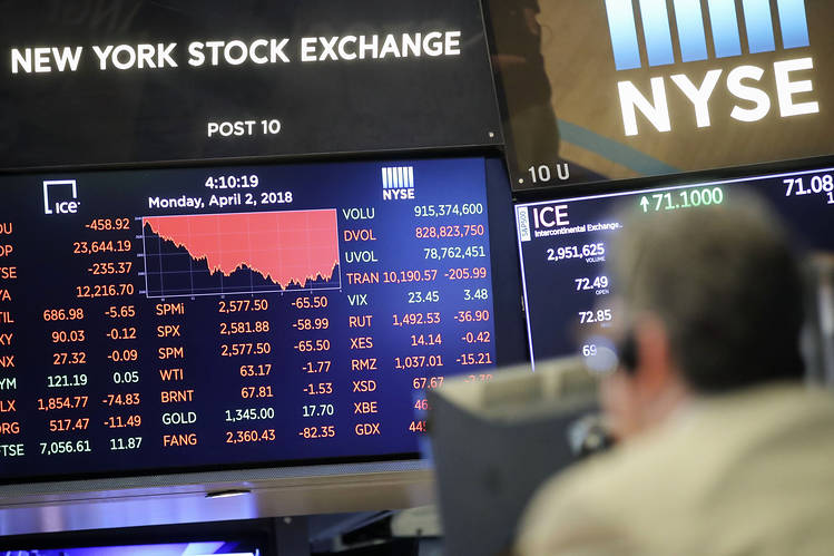 Global equities edged lower amid lower possibility for interest rates cuts